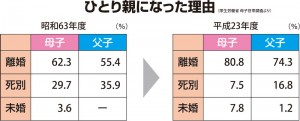 %e3%81%b2%e3%81%a8%e3%82%8a%e8%a6%aa%e3%81%ab%e3%81%aa%e3%81%a3%e3%81%9f%e7%90%86%e7%94%b1%e8%a1%a8