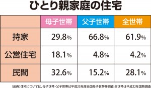 %e3%81%b2%e3%81%a8%e3%82%8a%e8%a6%aa%e5%ae%b6%e5%ba%ad%e3%81%ae%e4%bd%8f%e5%ae%85